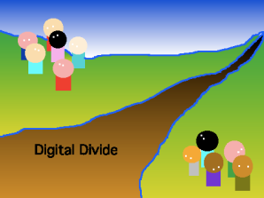 The Millennials and Their Digital Divide