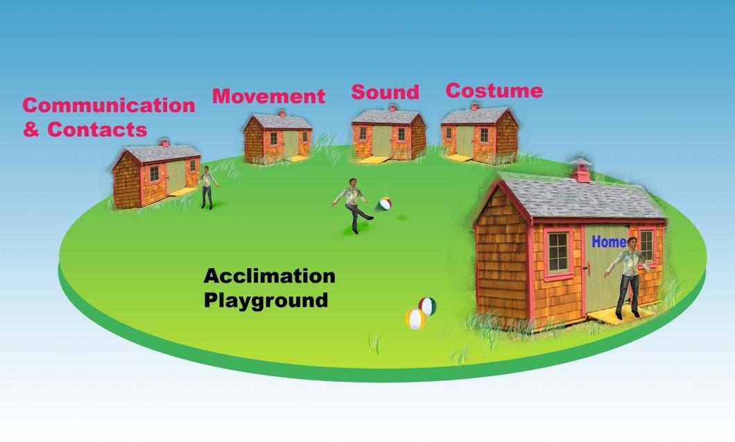 acclimation playground2