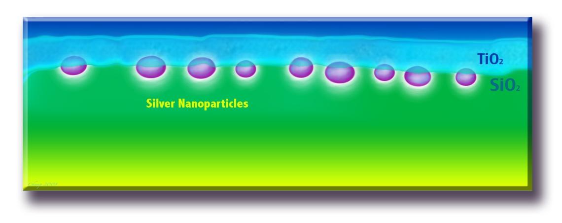 silver nanoparticals final copy